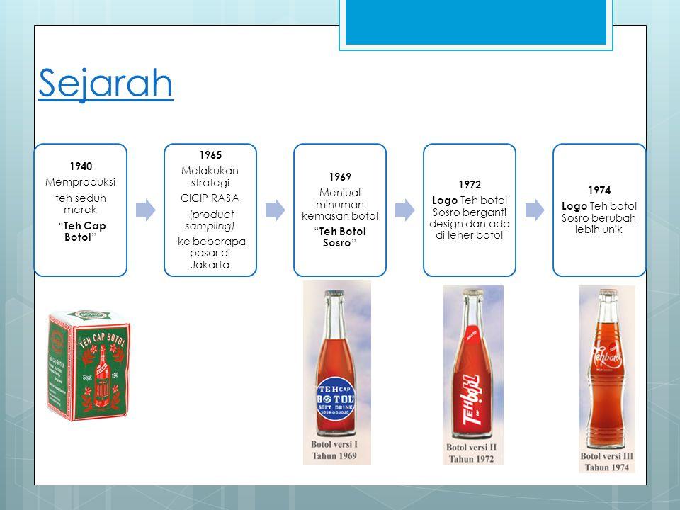 """Sejarah 1940 Memproduksi teh seduh merek """" Teh Cap Botol """" 1965 Melakukan strategi CICIP RASA (product sampling) ke beberapa pasar di Jakarta 1969 Men"""