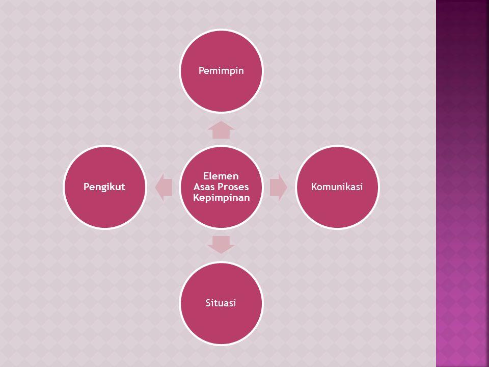 o Manajemen adalah ilmu, yang menuntut struktur dan disiplin pemikiran ilmiah untuk mencapai tujuan tertentu  Berbicara masalah kinerja/hasil.