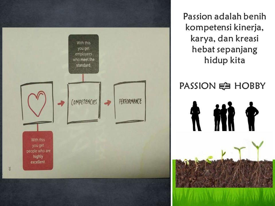 Passion adalah benih kompetensi kinerja, karya, dan kreasi hebat sepanjang hidup kita PASSION HOBBY