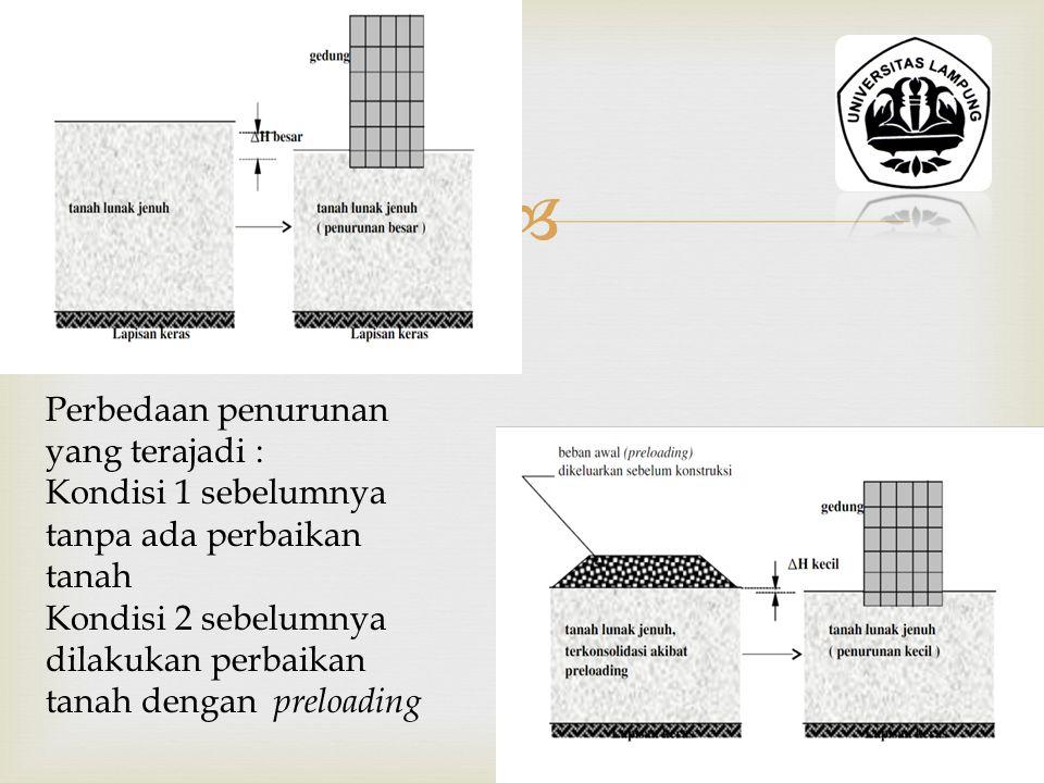  Perbedaan penurunan yang terajadi : Kondisi 1 sebelumnya tanpa ada perbaikan tanah Kondisi 2 sebelumnya dilakukan perbaikan tanah dengan preloading