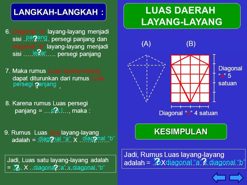 """LANGKAH-LANGKAH : 6. Diagonal """"a"""" layang-layang menjadi sisi …………. persegi panjang dan diagonal """"b"""" layang-layang menjadi sisi ……………. persegi panjang"""