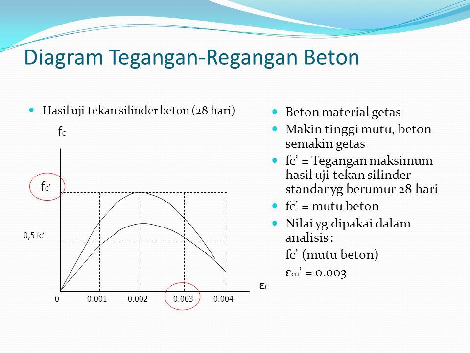 KEAMANAN STRUKTUR Ada 2 metode menghitung keamanan struktur : 1.Metode berdasarkan TEGANGAN KERJA Material masih dalam keadaan elastis.