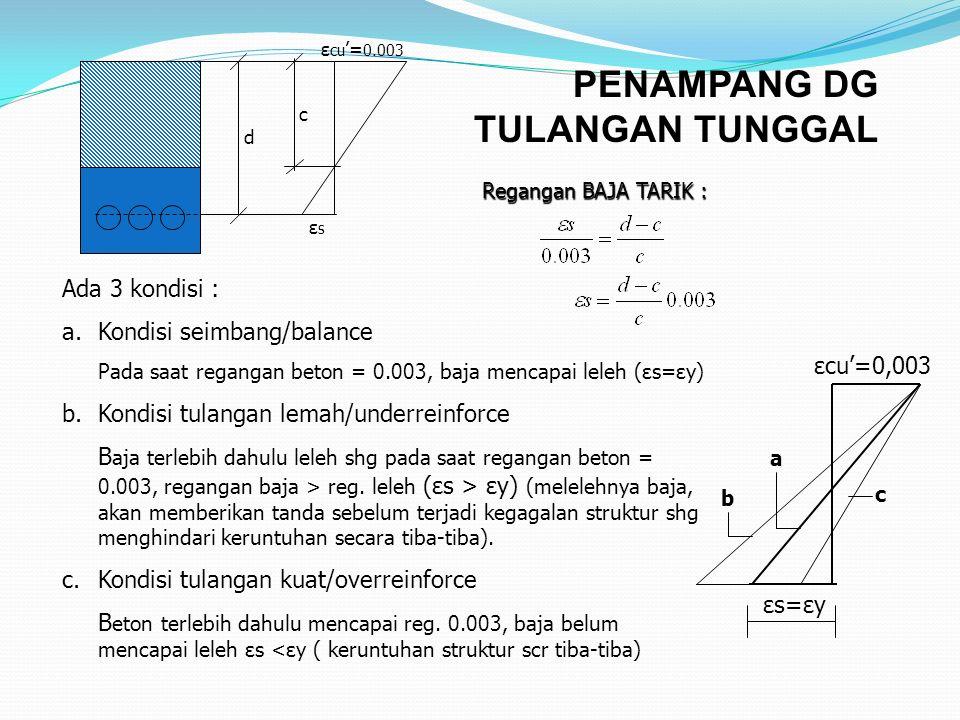 Distribusi tegangan tekan beton dapat didekati dengan suatu distribusi tegangan beton persegi ekivalen yang didefinisikan sbb : 1.