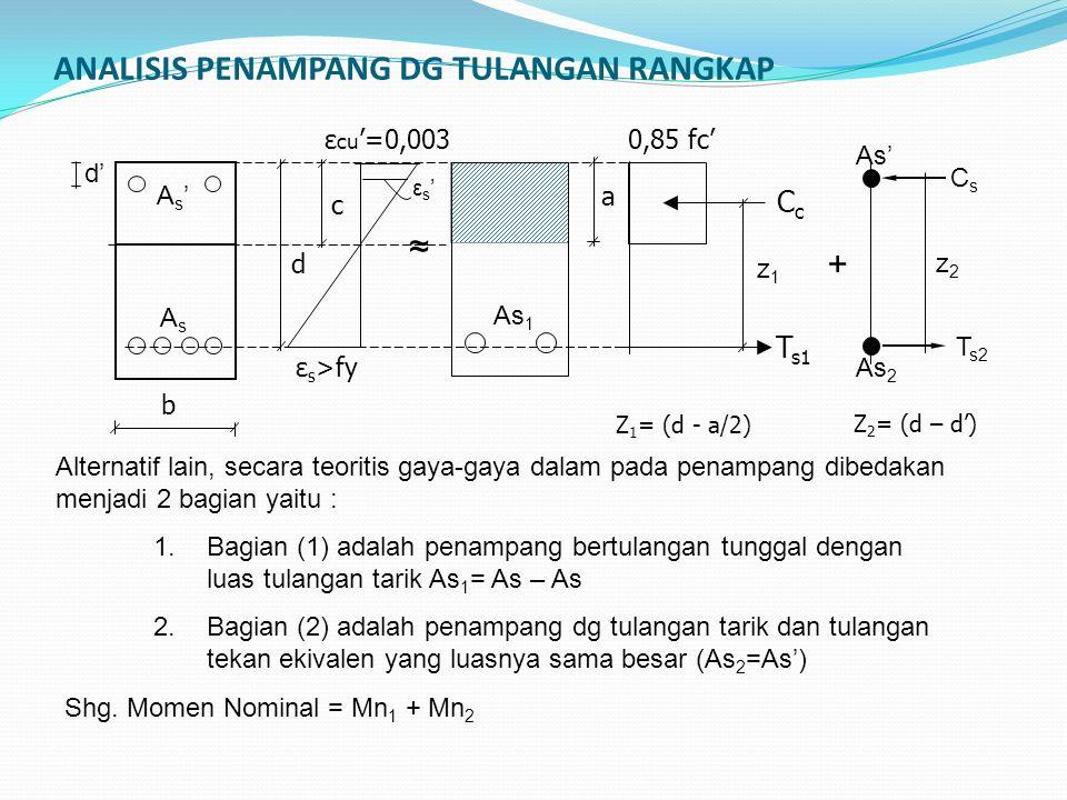 ANALISIS PENAMPANG DG TULANGAN RANGKAP Z 1 = (d - a/2) Z 2 = (d – d') 1.Bagian (1) adalah penampang bertulangan tunggal dengan luas tulangan tarik As 1 = As – As 2.Bagian (2) adalah penampang dg tulangan tarik dan tulangan tekan ekivalen yang luasnya sama besar (As 2 =As') ε s >fy ε cu '=0,003 c εs'εs' a CcCc T s1 0,85 fc' z1z1 AsAs As'As' d' d b ≈ + z2z2 T s2 CsCs As 1 As 2 As' Shg.