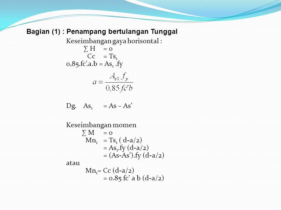 Bagian (1) : Penampang bertulangan Tunggal Keseimbangan gaya horisontal : ∑ H = 0 Cc = Ts 1 0,85.fc'.a.b = As 1.fy Dg.
