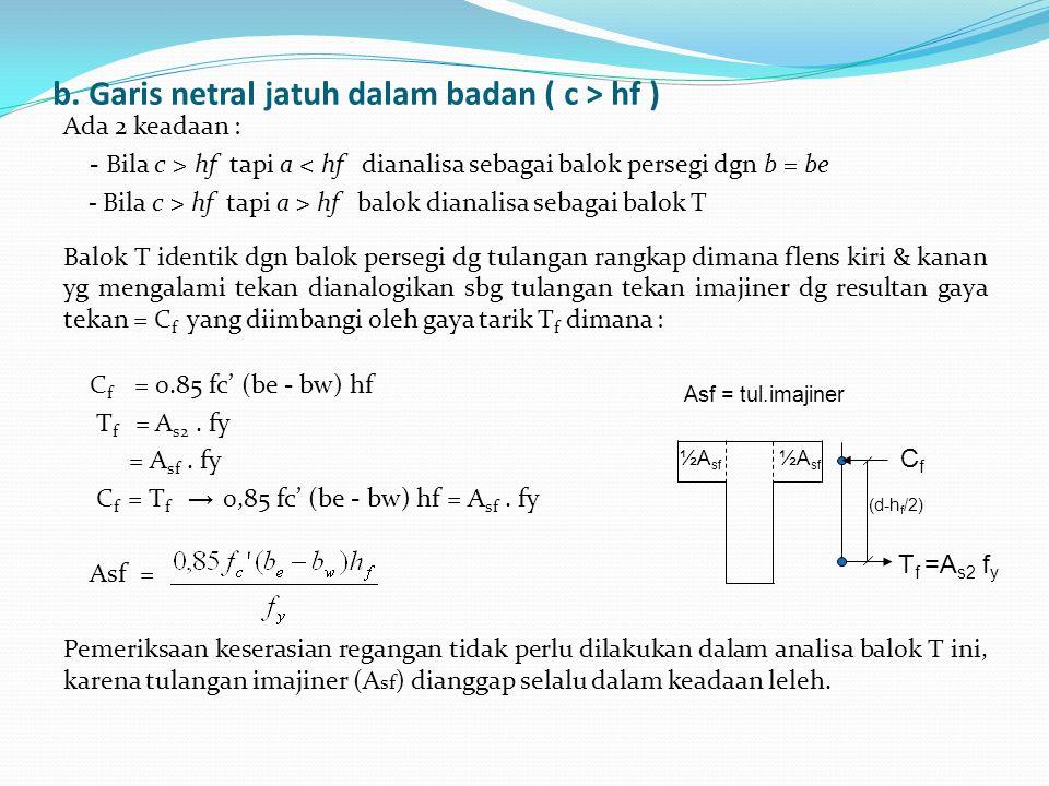 b. Garis netral jatuh dalam badan ( c > hf ) Ada 2 keadaan : - Bila c > hf tapi a < hf dianalisa sebagai balok persegi dgn b = be - Bila c > hf tapi a