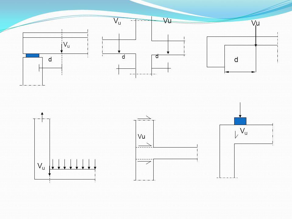 Tahapan mendisain tulangan geser 1.Tentukan penampang kritis & hitung gaya terfaktor (Vu) yang terjadi sejarak d dari muka tumpuan (bila tidak ada beban terpusat pada jarak ini) 2.Cek apakah Vu≤ {Φ Vc + Φ 2/3 fc' b w d } Bila tidak → perbesar penampang 3.Gunakan tulangan geser minimum bila 0,5 ΦVc ≤ Vu ≤ ΦVc 4.Bila Vu > ΦVc perlu tulangan geser Vn ≤ Vc + Vs Vn = kuat geser rencana Vu/Φ ≤ Vc + Vs = kuat geser perlu (Vu) / Φ Vs = Vu/Φ – VcVs= gaya geser pd tul.