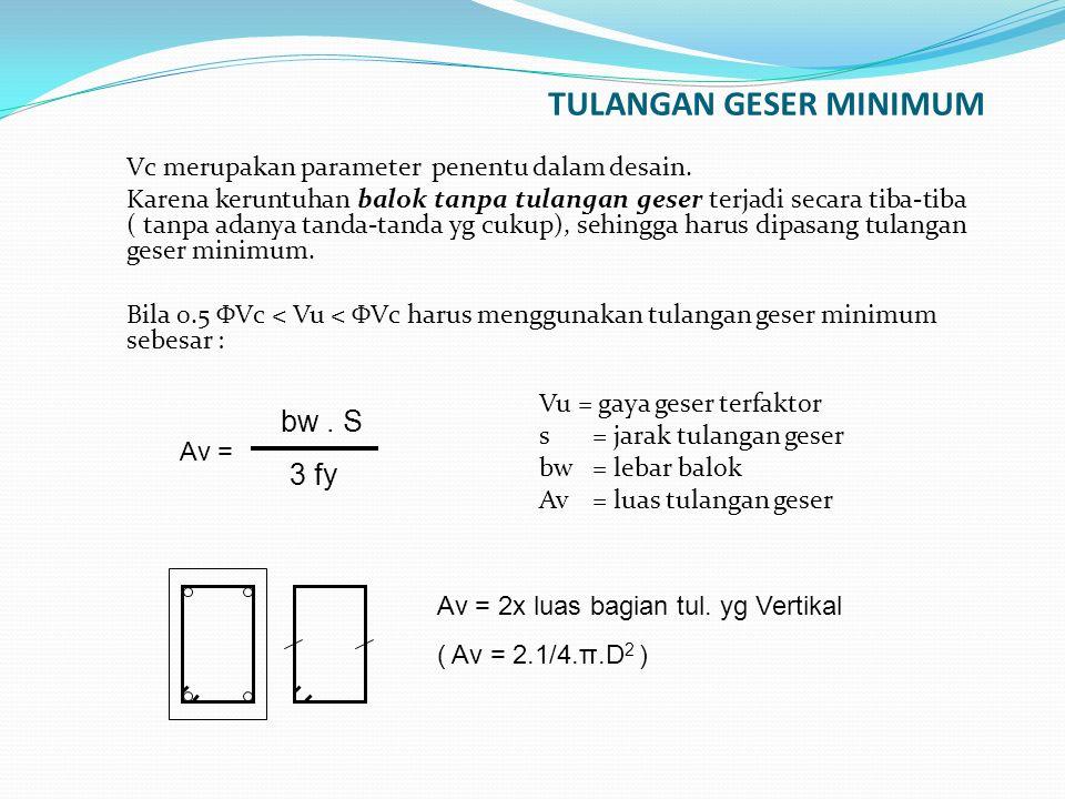 TULANGAN GESER MINIMUM Vc merupakan parameter penentu dalam desain.