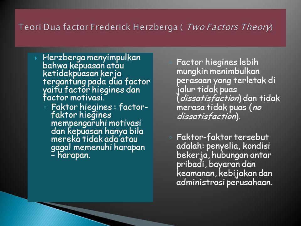  Herzberga menyimpulkan bahwa kepuasan atau ketidakpuasan kerja tergantung pada dua factor yaitu factor hiegines dan factor motivasi.