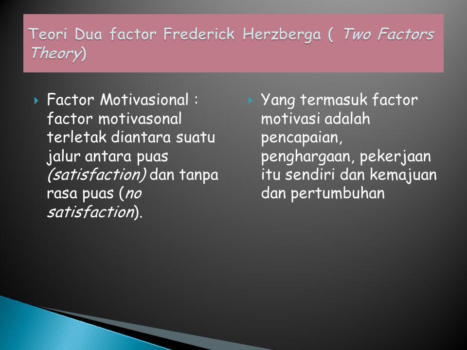  Factor Motivasional : factor motivasonal terletak diantara suatu jalur antara puas (satisfaction) dan tanpa rasa puas (no satisfaction).