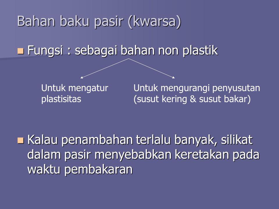 Bahan baku pasir (kwarsa) Fungsi : sebagai bahan non plastik Fungsi : sebagai bahan non plastik Kalau penambahan terlalu banyak, silikat dalam pasir menyebabkan keretakan pada waktu pembakaran Kalau penambahan terlalu banyak, silikat dalam pasir menyebabkan keretakan pada waktu pembakaran Untuk mengatur plastisitas Untuk mengurangi penyusutan (susut kering & susut bakar)
