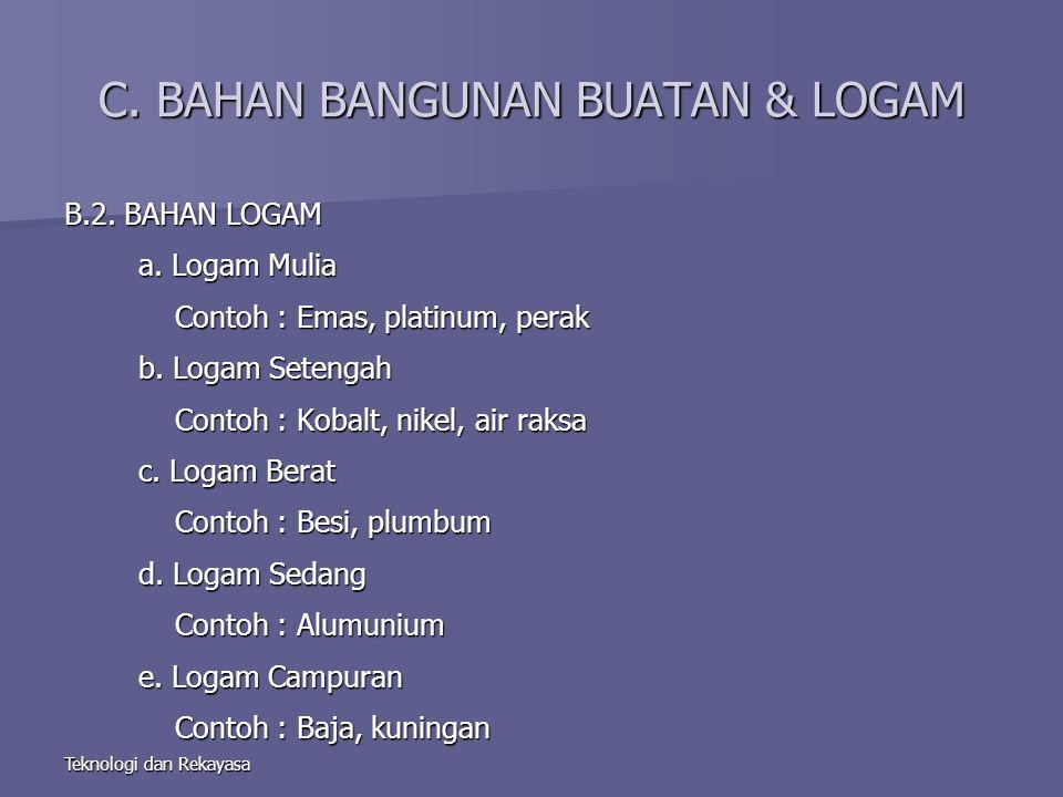 Teknologi dan Rekayasa C. BAHAN BANGUNAN BUATAN & LOGAM B.2.