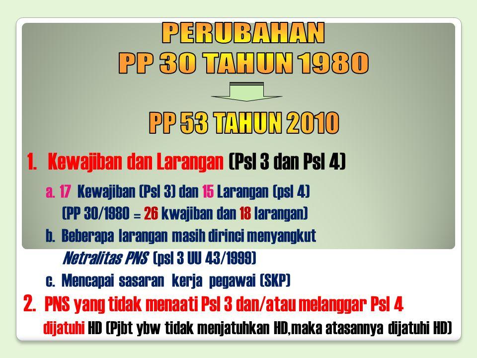 1.Kewajiban dan Larangan (Psl 3 dan Psl 4) a.17 Kewajiban (Psl 3) dan 15 Larangan (psl 4) (PP 30/1980 = 26 kwajiban dan 18 larangan) b.