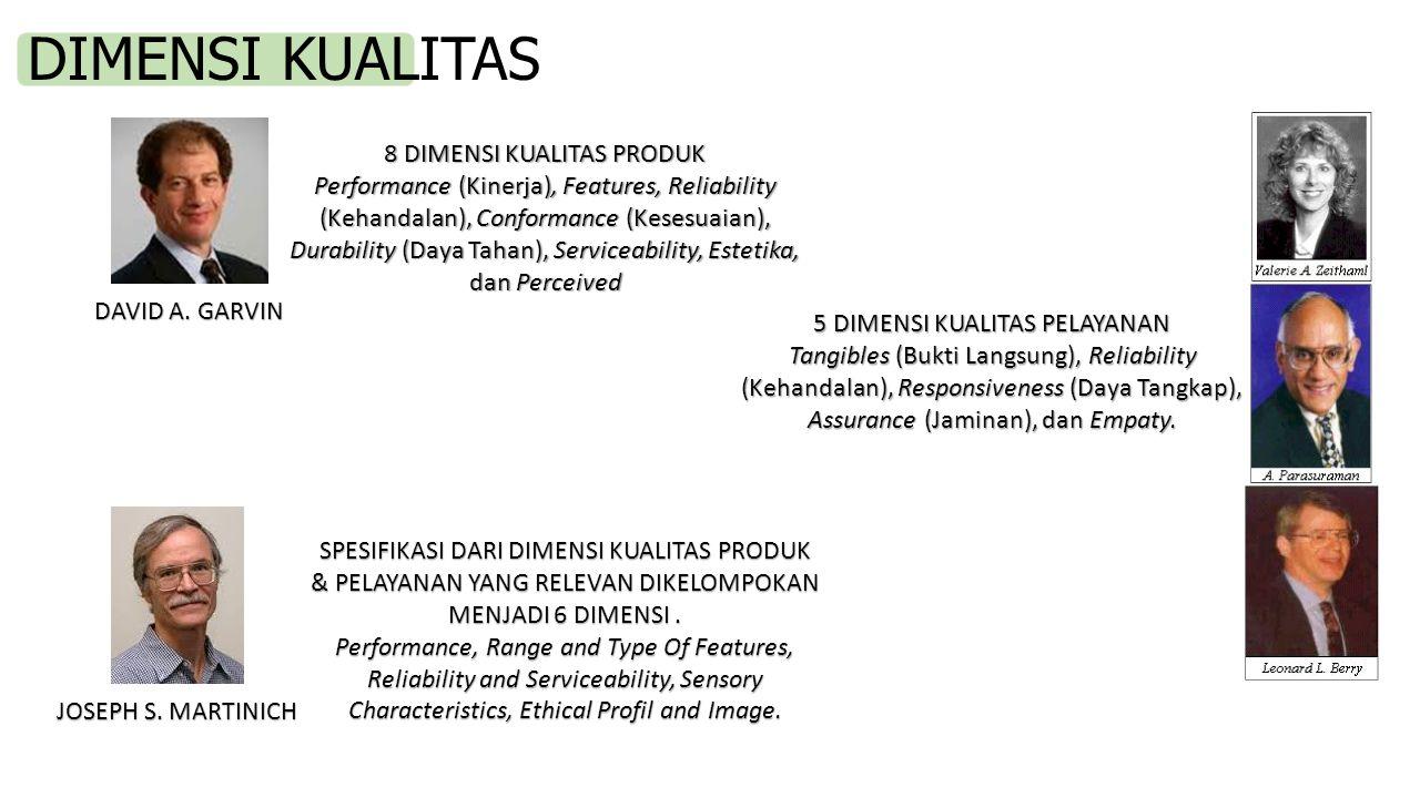 DIMENSI KUALITAS DAVID A. GARVIN 8 DIMENSI KUALITAS PRODUK Performance (Kinerja), Features, Reliability (Kehandalan), Conformance (Kesesuaian), Durabi
