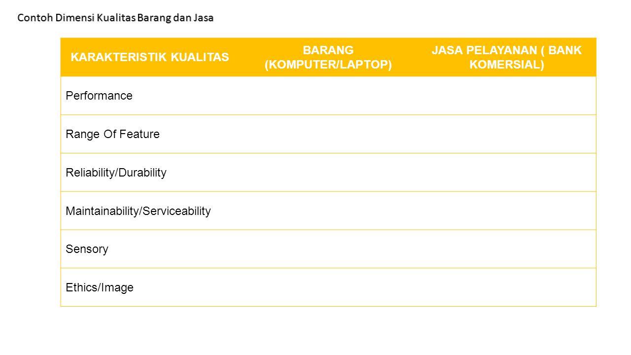 KARAKTERISTIK KUALITAS BARANG (KOMPUTER/LAPTOP) JASA PELAYANAN ( BANK KOMERSIAL) PerformanceKecepatan ProsesKetetapan Transaksi Range Of FeatureModem/