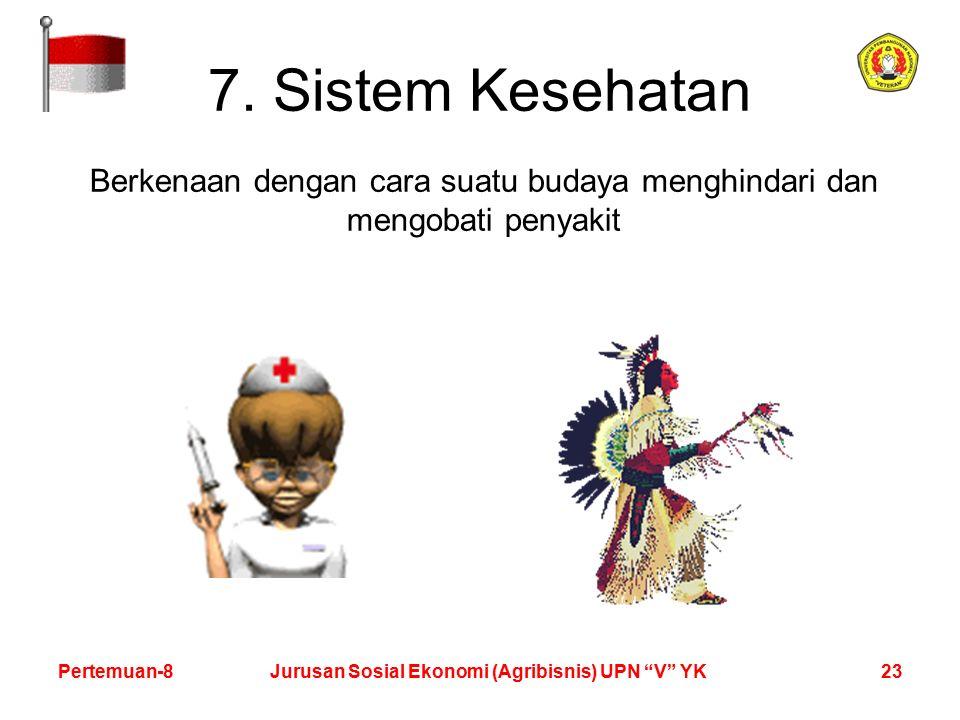 23Pertemuan-8Jurusan Sosial Ekonomi (Agribisnis) UPN V YK 7.