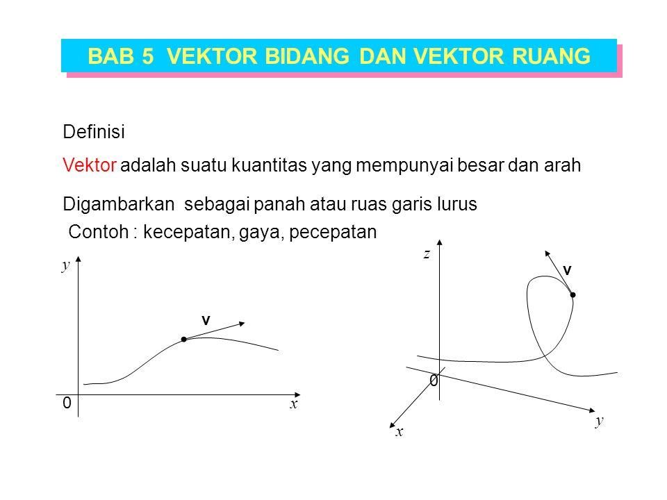 Notasi : Vektor bidang : a =  a 1, a 2  Vektor ruang : a =  a 1, a 2, a 3  Bilangan-bilangan a 1, a 2, dan a 3 disebut komponen-komponen a.