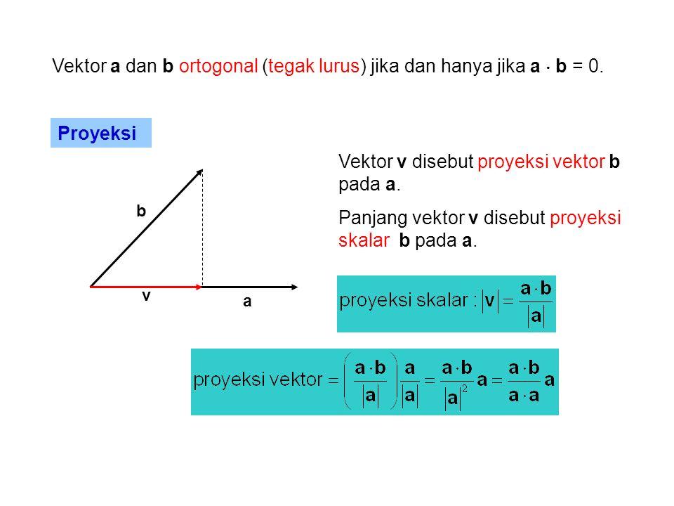 F  Contoh Carilah proyeksi skalar dan proyeksi vektor dari b =  1, 1, 2  pada a =  -2, 3, 1  Kerja Gaya konstan F menggerakkan benda dari P ke Q, mempunyai vektor simpangan adalah.