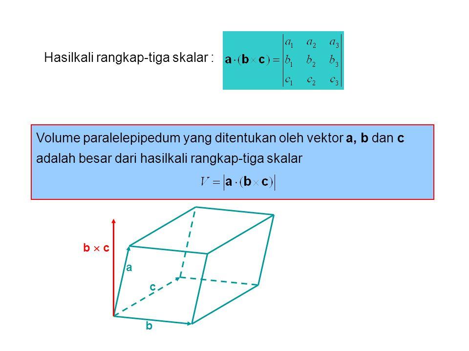 Contoh 1.Carilah volume paralelepipedum dengan rusuk berdampingan PQ, PR, dan PS dengan P(0,1,2), Q(2,4,5), R(-1,0,1), S(6,-1,4).