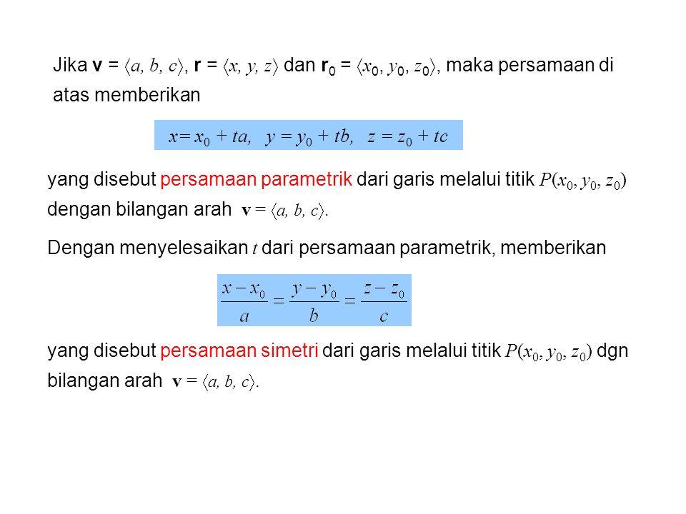 Contoh 1.Carilah persamaan garis melalui titik (5, 1, 3) yang searah vektor v = 3i – 5j + 2k.