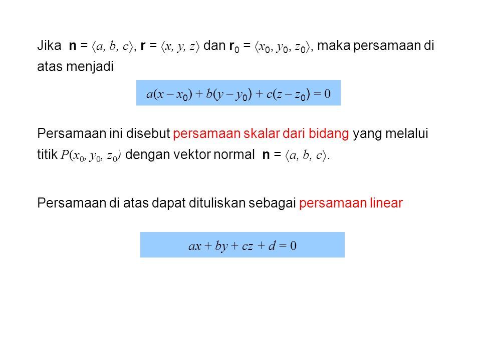 Contoh 1.Carilah persamaan bidang yang melalui titik (2,4,-1) dengan vektor normal n =  2,3,4 .
