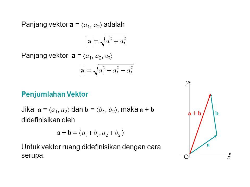 Perkalian Vektor dengan Skalar Jika c skalar dan a =  a 1, a 2 , maka vektor ca didefinisikan oleh Untuk vektor ruang didefinisikan dengan cara serupa.