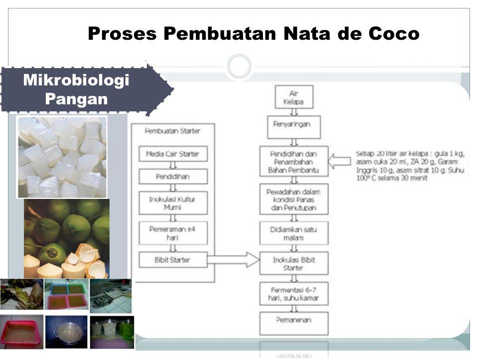 Mikrobiologi Pangan Proses Pembuatan Nata de Coco