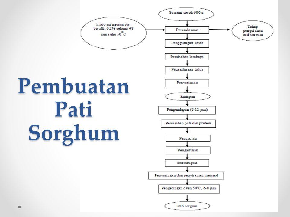 Pembuatan Pati Sorghum