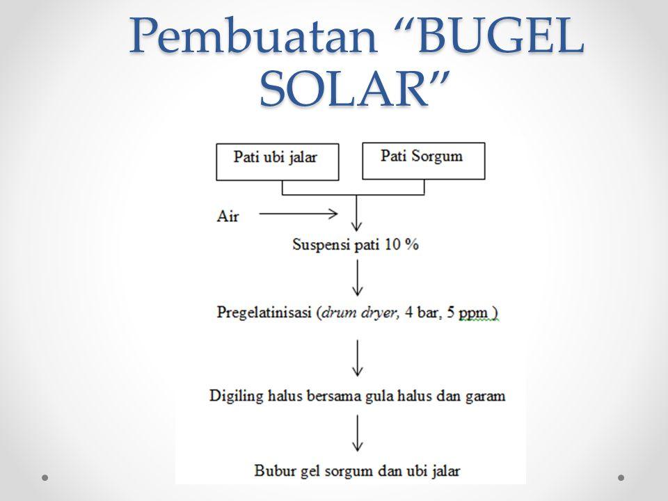 Pembuatan BUGEL SOLAR