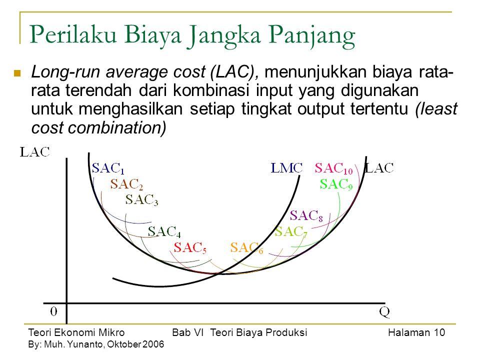 Teori Ekonomi Mikro Bab VI Teori Biaya Produksi Halaman 10 By: Muh.