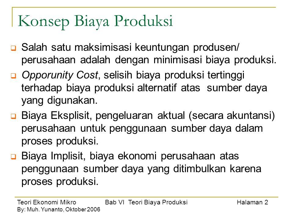 Teori Ekonomi Mikro Bab VI Teori Biaya Produksi Halaman 2 By: Muh.