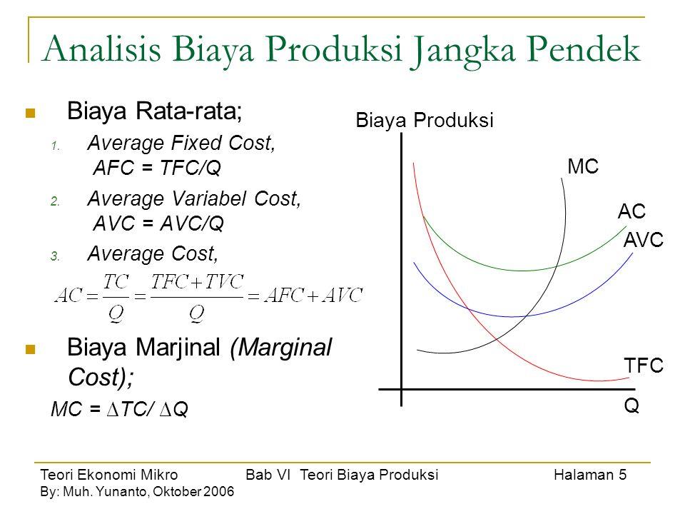 Teori Ekonomi Mikro Bab VI Teori Biaya Produksi Halaman 5 By: Muh.
