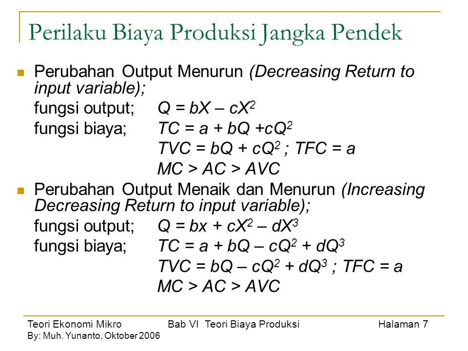 Teori Ekonomi Mikro Bab VI Teori Biaya Produksi Halaman 7 By: Muh.