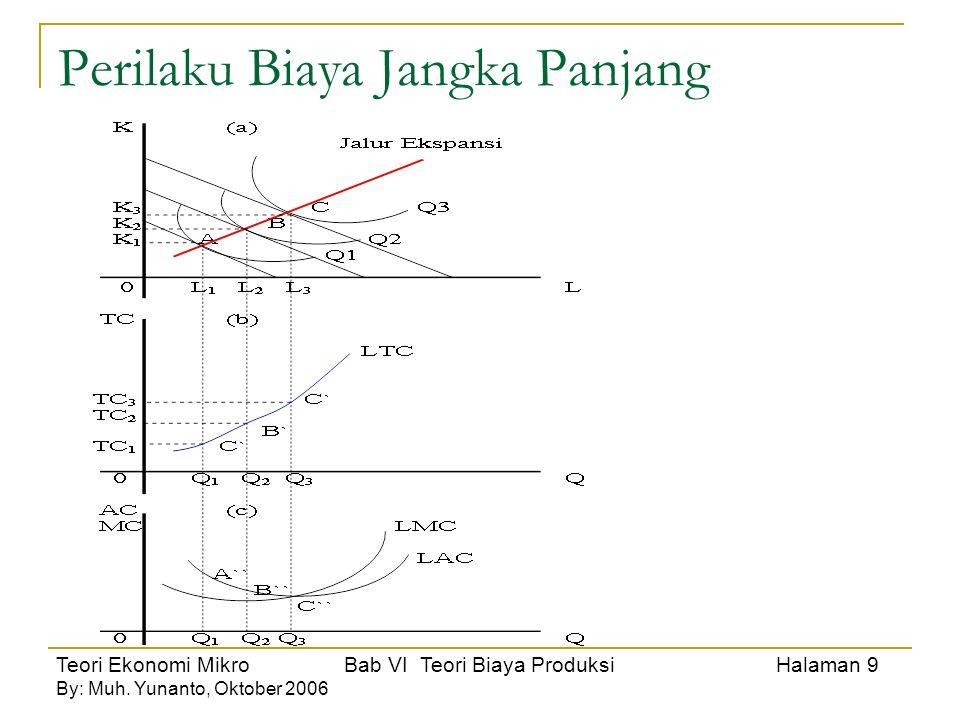Teori Ekonomi Mikro Bab VI Teori Biaya Produksi Halaman 9 By: Muh.