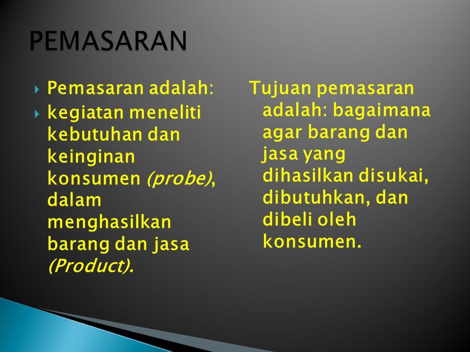  Pemasaran adalah:  kegiatan meneliti kebutuhan dan keinginan konsumen (probe), dalam menghasilkan barang dan jasa (Product).