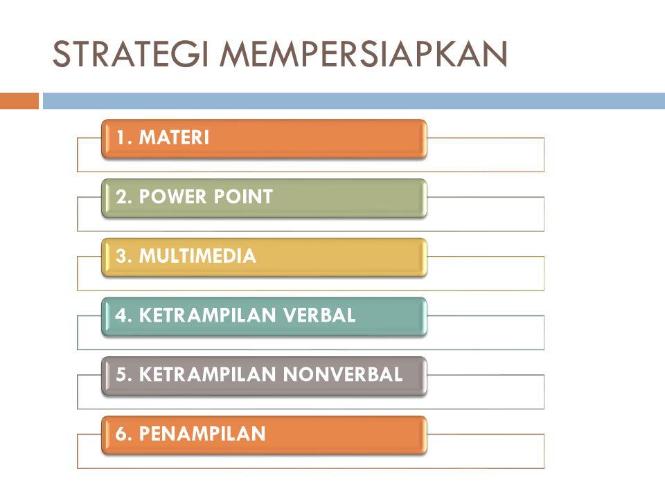 STRATEGI MEMPERSIAPKAN 1. MATERI2. POWER POINT3.