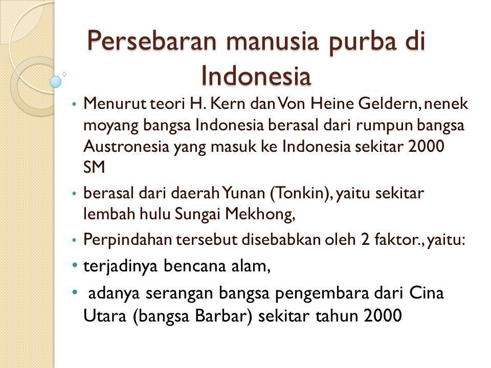 Persebaran manusia purba di Indonesia Menurut teori H.
