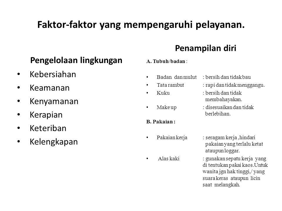 Faktor-faktor yang mempengaruhi pelayanan.