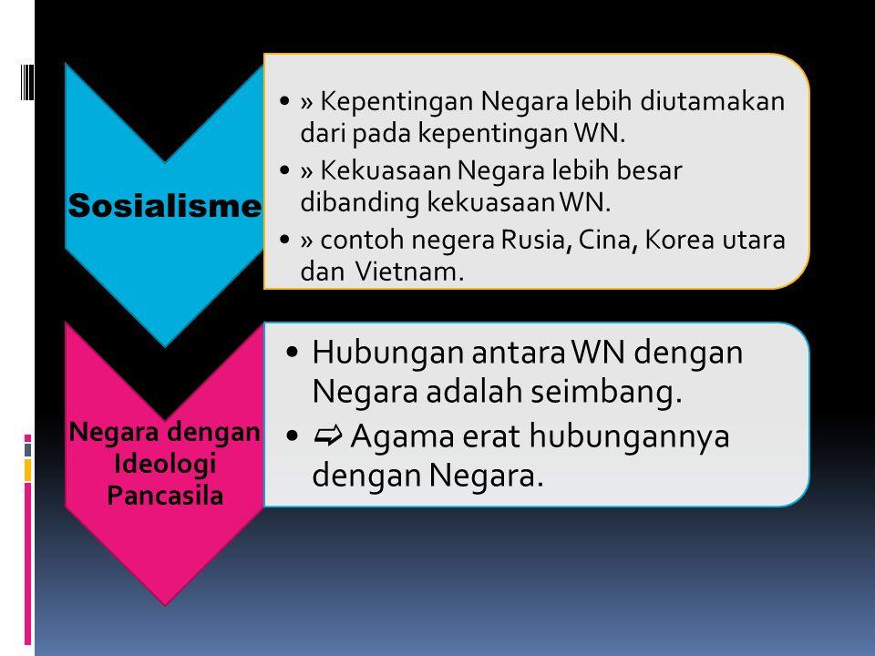 Sosialisme » Kepentingan Negara lebih diutamakan dari pada kepentingan WN.