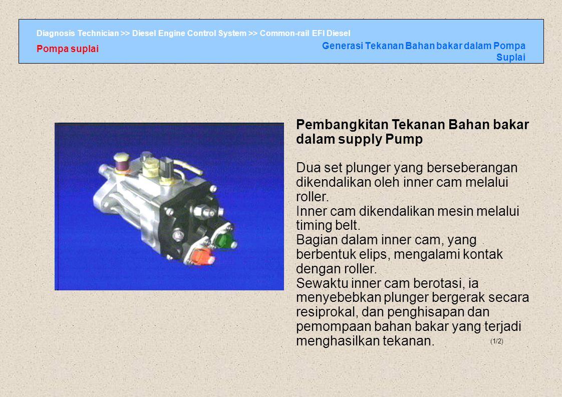 Diagnosis Technician >> Diesel Engine Control System >> Common-rail EFI Diesel Pompa suplai Generasi Tekanan Bahan bakar dalam Pompa Suplai (1/2) Pemb