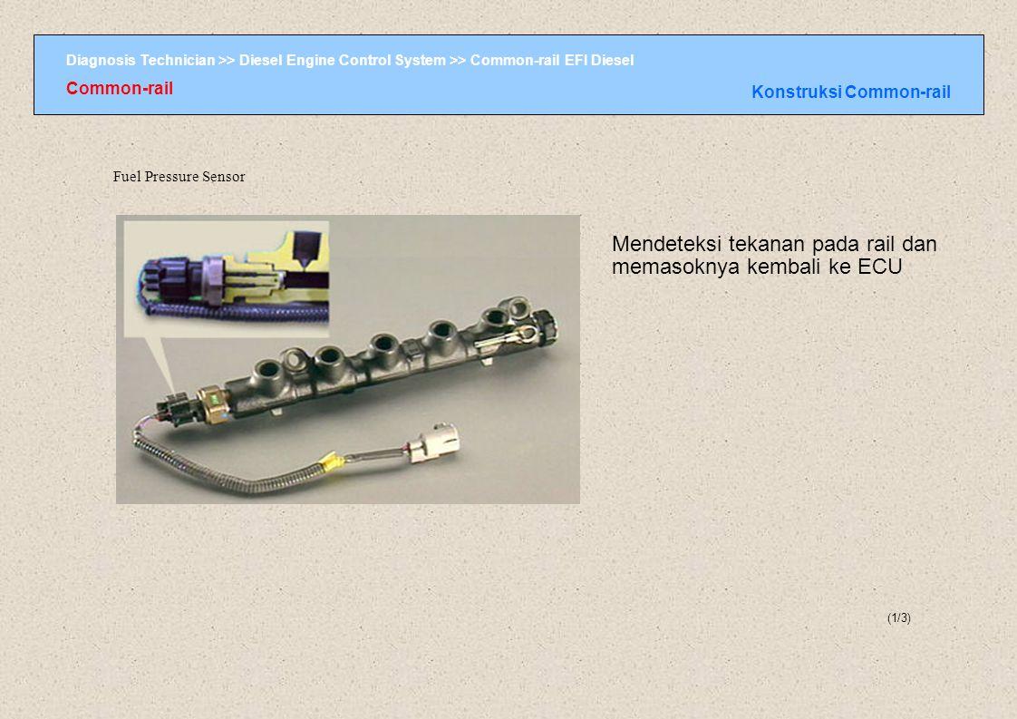 Diagnosis Technician >> Diesel Engine Control System >> Common-rail EFI Diesel Common-rail Konstruksi Common-rail (1/3) Fuel Pressure Sensor Mendeteks