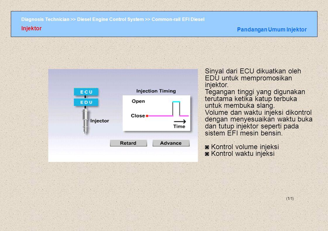 Diagnosis Technician >> Diesel Engine Control System >> Common-rail EFI Diesel Injektor Pandangan Umum Injektor (1/1) Sinyal dari ECU dikuatkan oleh E