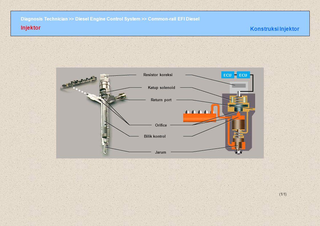 Diagnosis Technician >> Diesel Engine Control System >> Common-rail EFI Diesel Injektor Konstruksi Injektor (1/1) Resistor koreksi Katup solenoid Retu