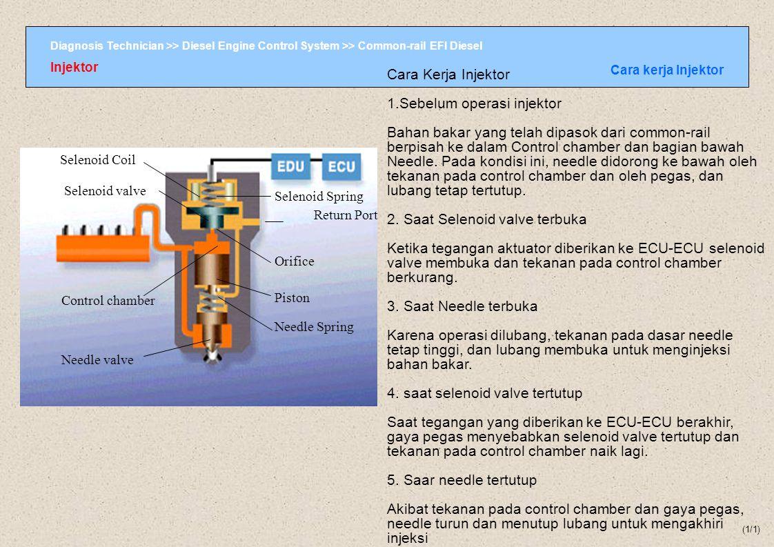 Diagnosis Technician >> Diesel Engine Control System >> Common-rail EFI Diesel Injektor Cara kerja Injektor (1/1) Cara Kerja Injektor 1.Sebelum operas