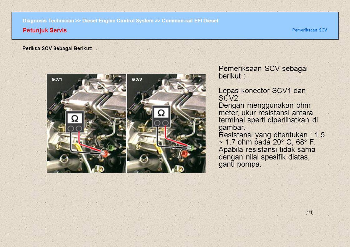 Diagnosis Technician >> Diesel Engine Control System >> Common-rail EFI Diesel Petunjuk Servis Pemeriksaan SCV (1/1) Periksa SCV Sebagai Berikut: SCV1