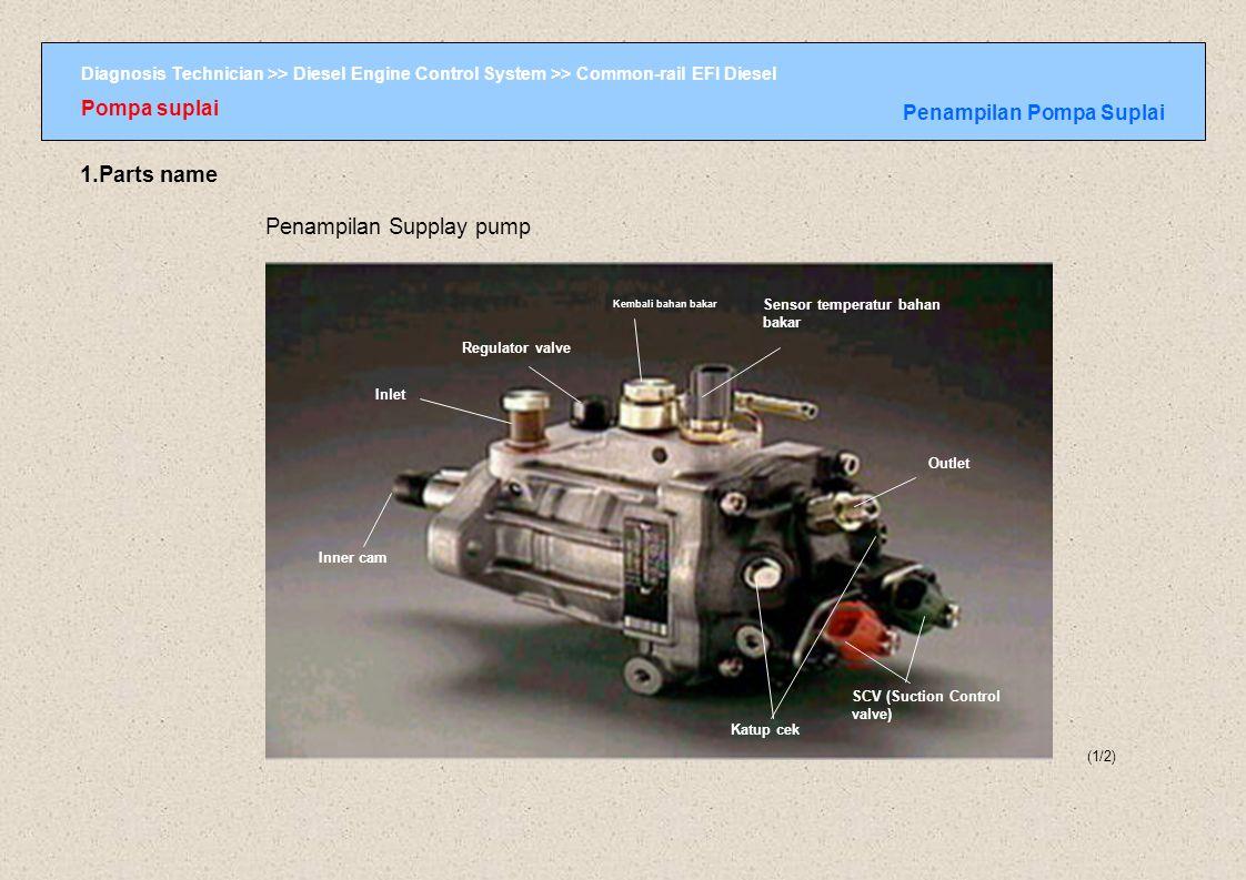 Diagnosis Technician >> Diesel Engine Control System >> Common-rail EFI Diesel Common-rail Konstruksi Common-rail (1/3) REFERENCE: Operation of the Pembatas tekanan Konstruksi common-rail Untuk meregulasi generasi tekanan bahan bakar, volume bahan bakar yang memasuki supply pump diregulasi dengan memvariasikan waktu buka/tutup Suction Control Valve (SCV) atau Magnetic Proportional Valve (MPROP).