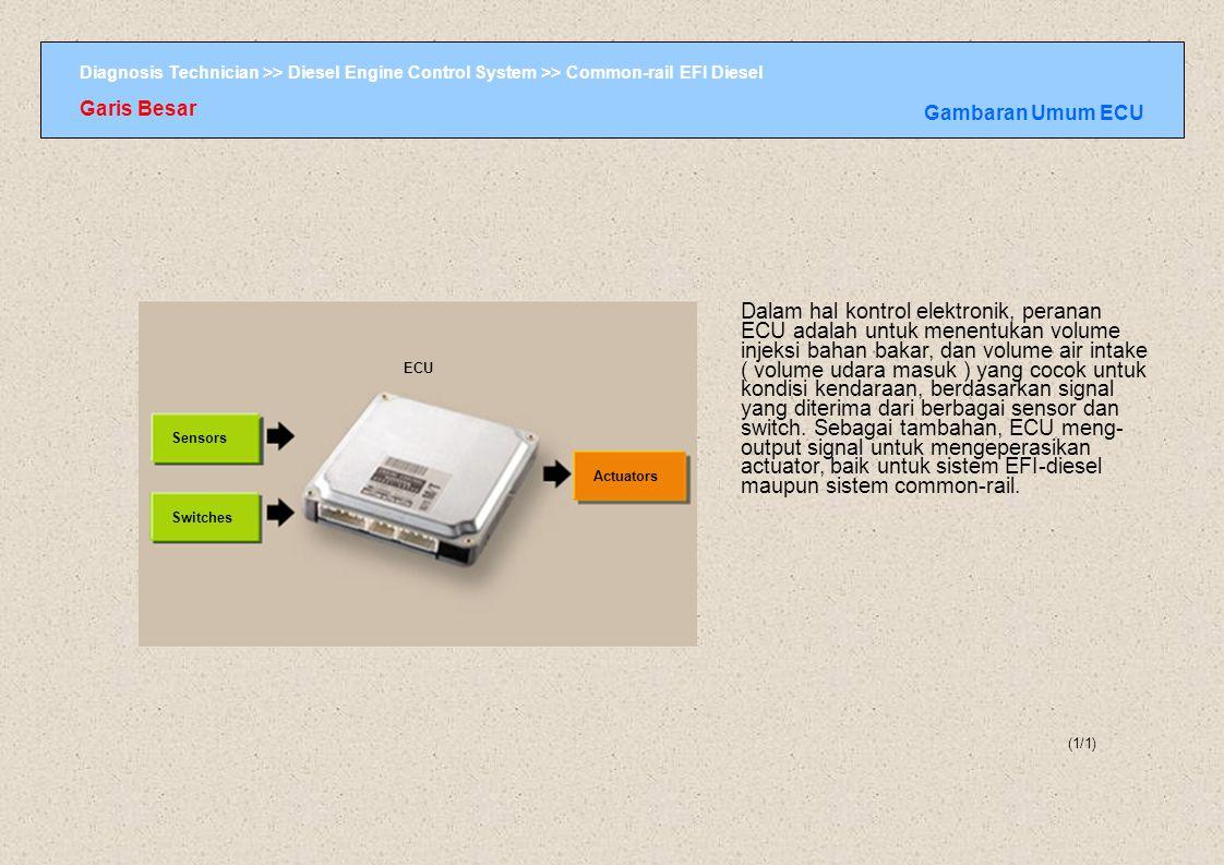 Diagnosis Technician >> Diesel Engine Control System >> Common-rail EFI Diesel (1/1) Sensors Switches ECU Actuators Gambaran Umum ECU Garis Besar Dala