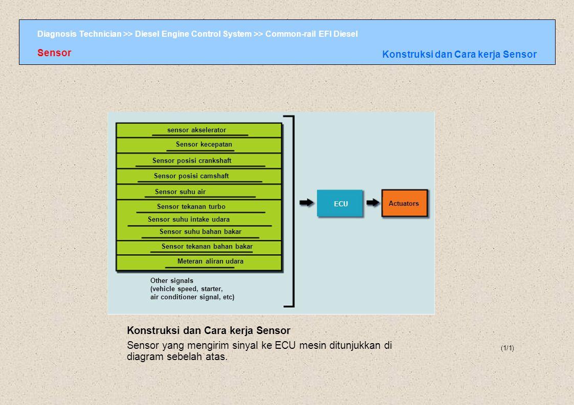 Diagnosis Technician >> Diesel Engine Control System >> Common-rail EFI Diesel (1/1) sensor akselerator Sensor kecepatan Sensor posisi crankshaft Sens