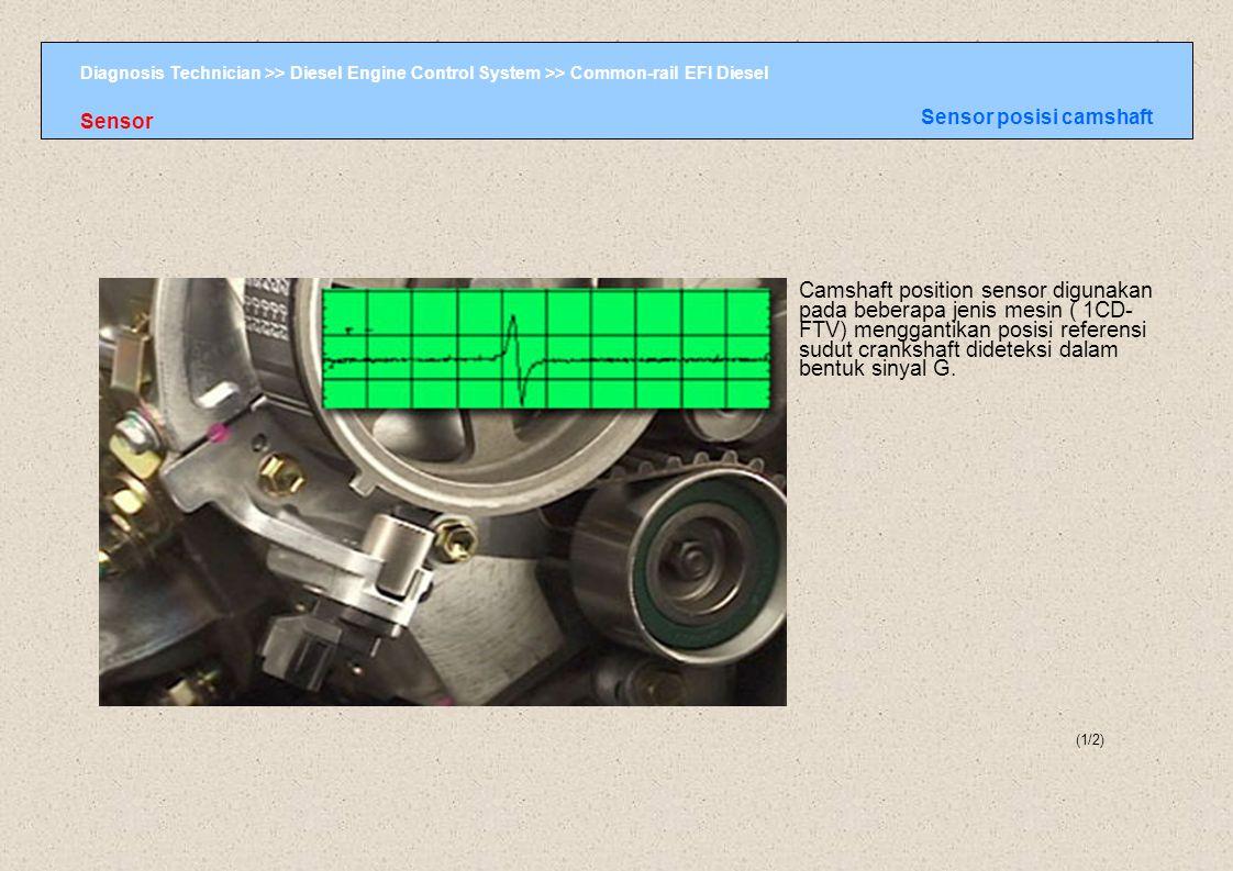 Diagnosis Technician >> Diesel Engine Control System >> Common-rail EFI Diesel (1/2) Sensor Sensor posisi camshaft Camshaft position sensor digunakan