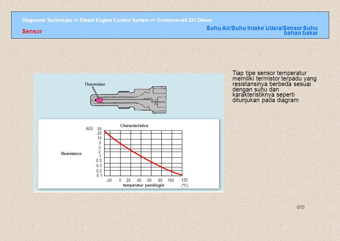 Diagnosis Technician >> Diesel Engine Control System >> Common-rail EFI Diesel Thermistor Characteristics Resistance temperatur pendingin (k ) 30 20 1